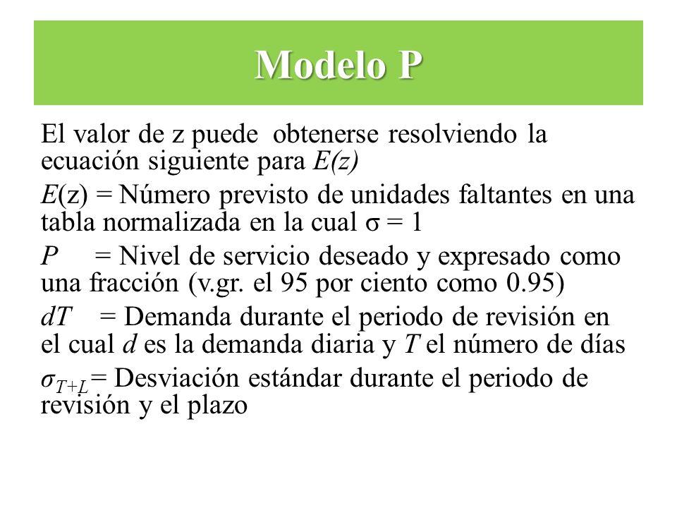 Modelo P