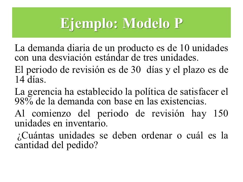 Ejemplo: Modelo P La demanda diaria de un producto es de 10 unidades con una desviación estándar de tres unidades.
