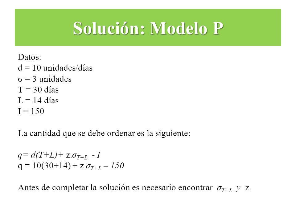 Solución: Modelo P Datos: d = 10 unidades/días σ = 3 unidades