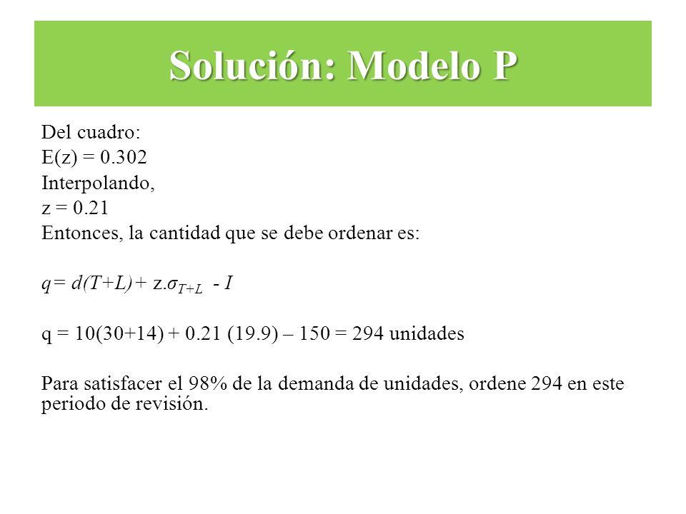 Solución: Modelo P Del cuadro: E(z) = 0.302 Interpolando, z = 0.21