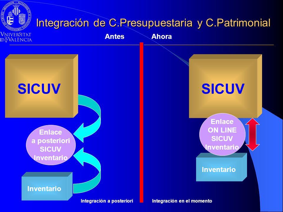SICUV SICUV Integración de C.Presupuestaria y C.Patrimonial Antes