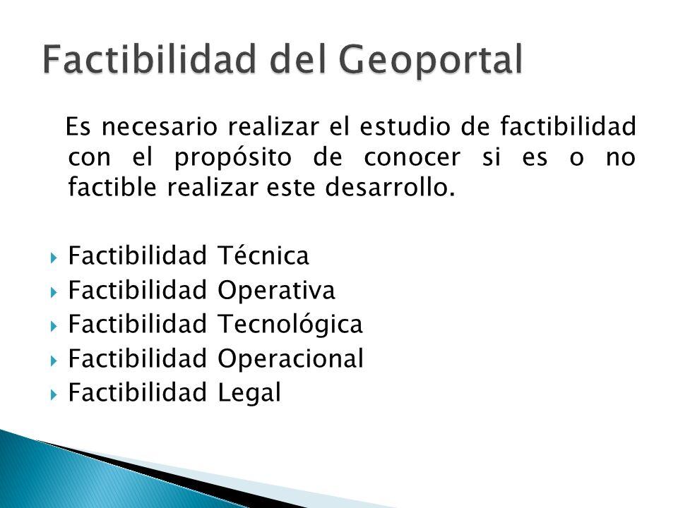 Factibilidad del Geoportal