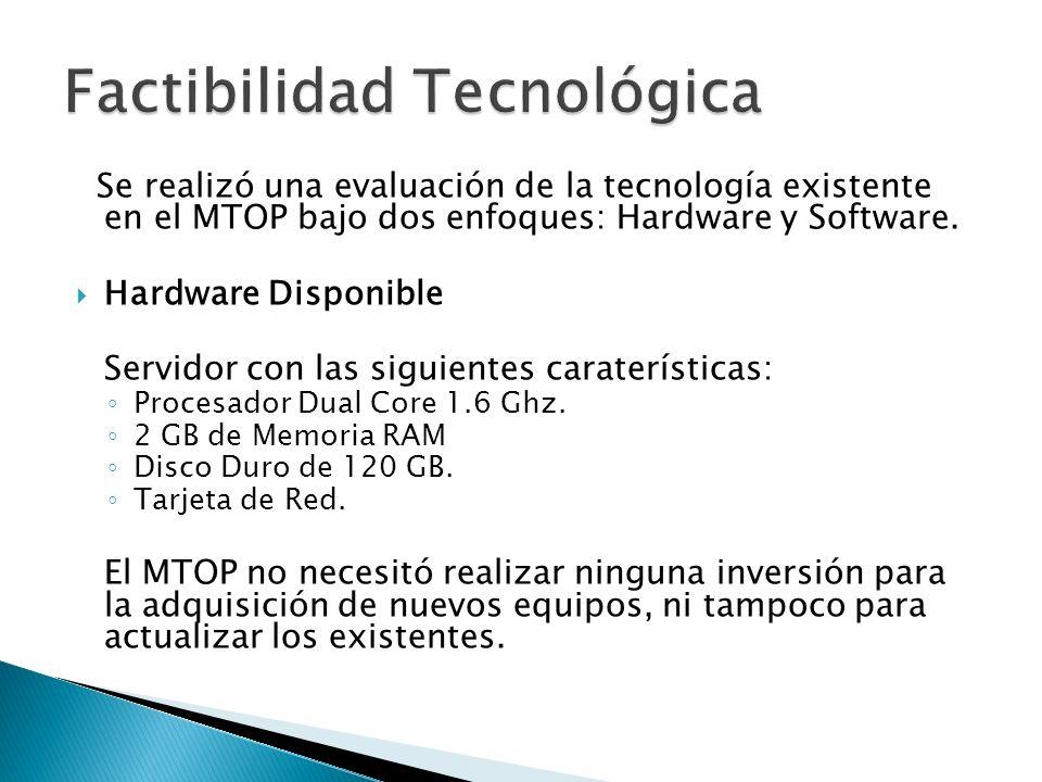 Factibilidad Tecnológica
