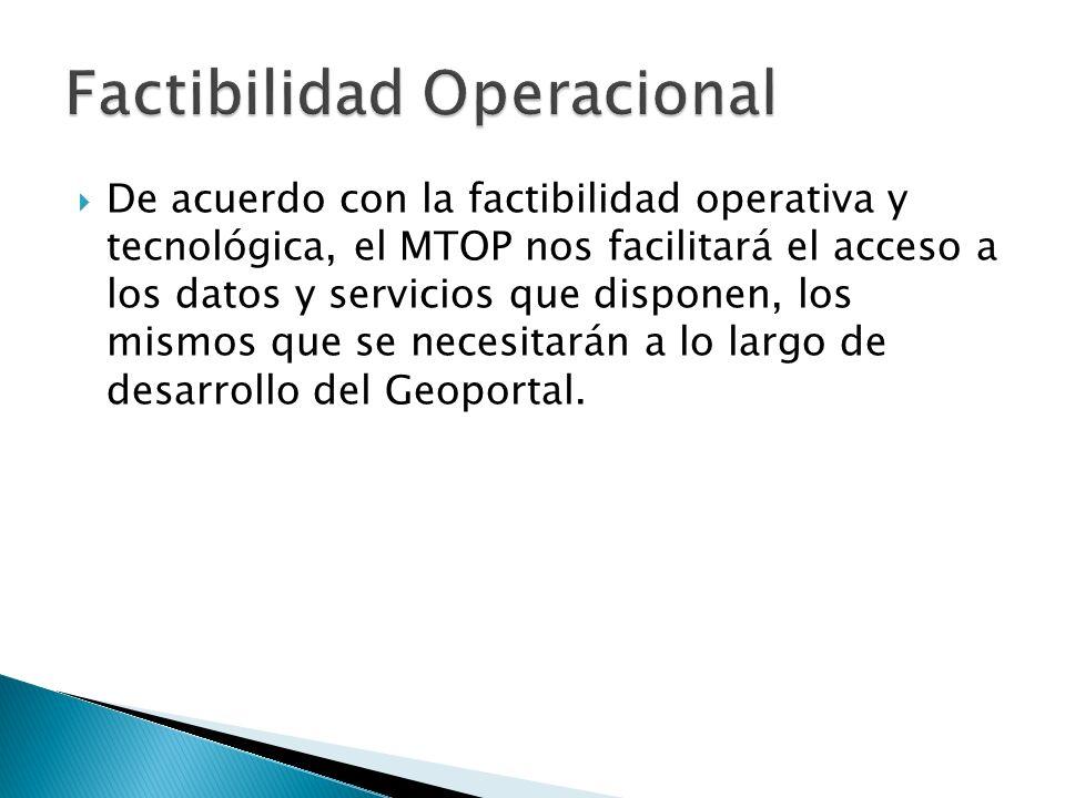Factibilidad Operacional