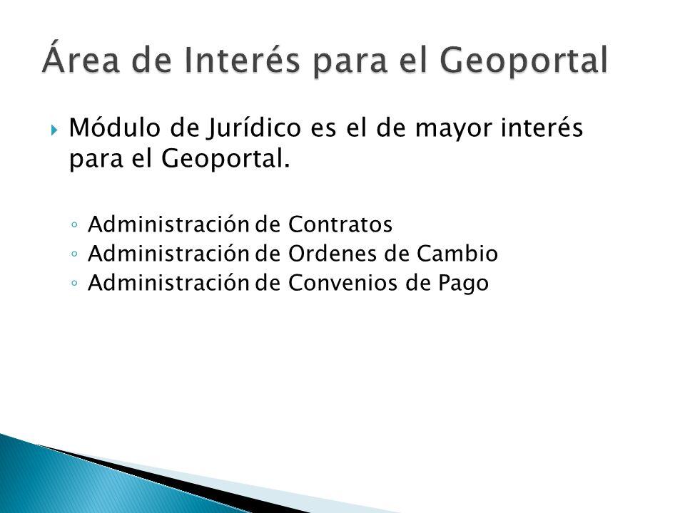 Área de Interés para el Geoportal