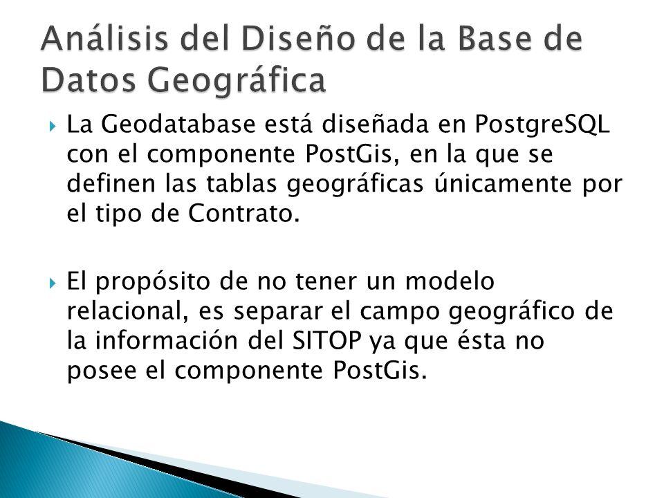 Análisis del Diseño de la Base de Datos Geográfica