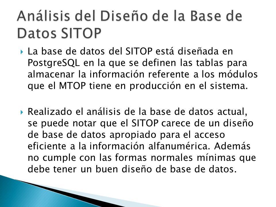 Análisis del Diseño de la Base de Datos SITOP