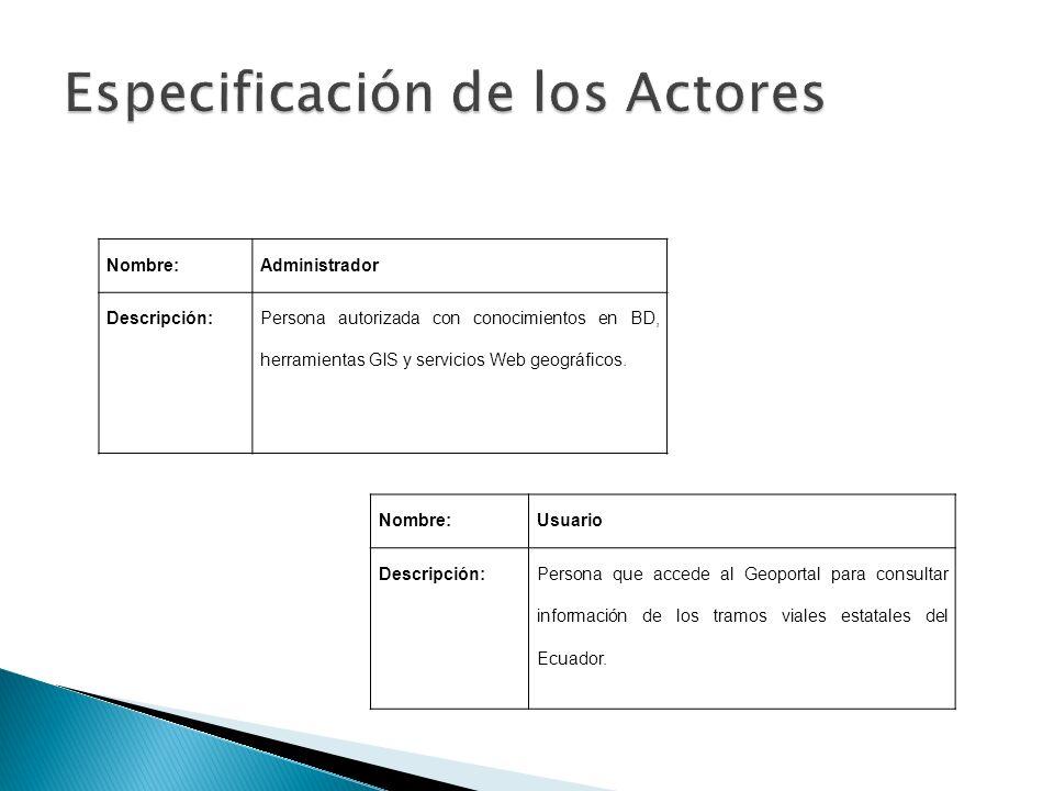 Especificación de los Actores