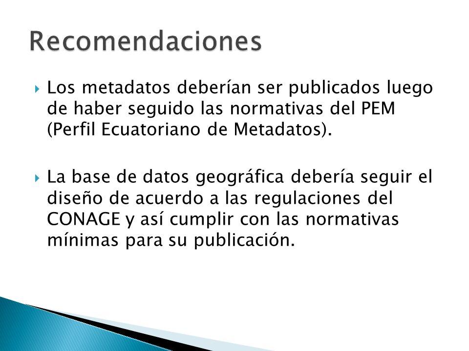 Recomendaciones Los metadatos deberían ser publicados luego de haber seguido las normativas del PEM (Perfil Ecuatoriano de Metadatos).