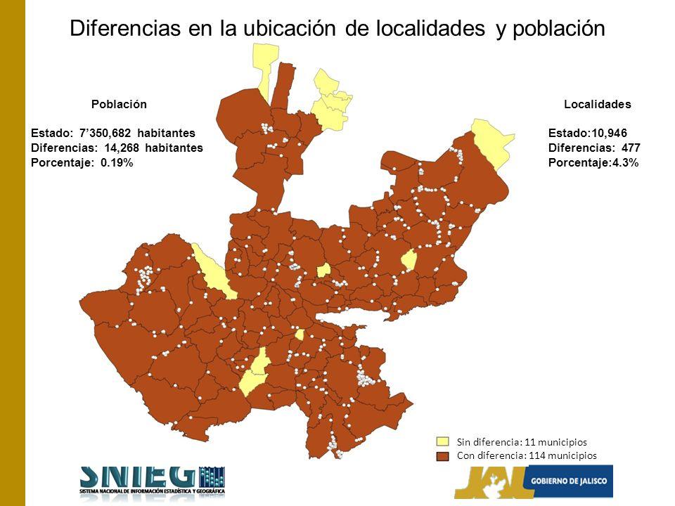 Diferencias en la ubicación de localidades y población