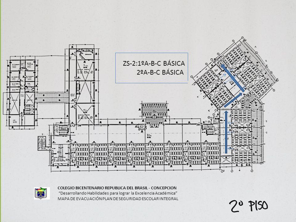 ZS-2:1ºA-B-C BÁSICA 2ºA-B-C BÁSICA