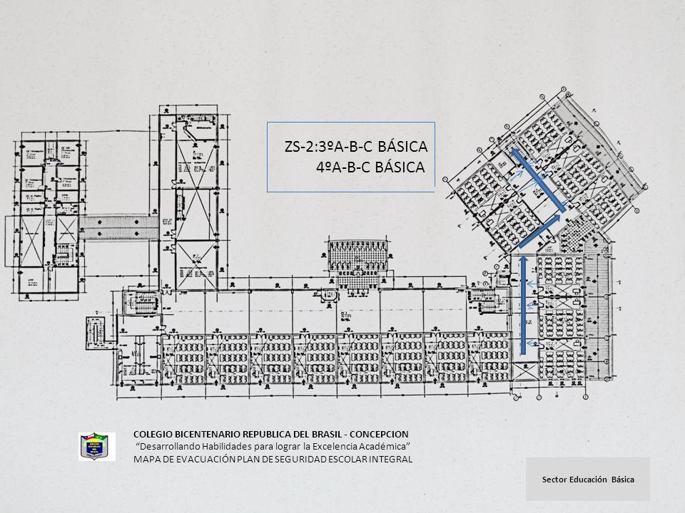 ZS-2:3ºA-B-C BÁSICA 4ºA-B-C BÁSICA