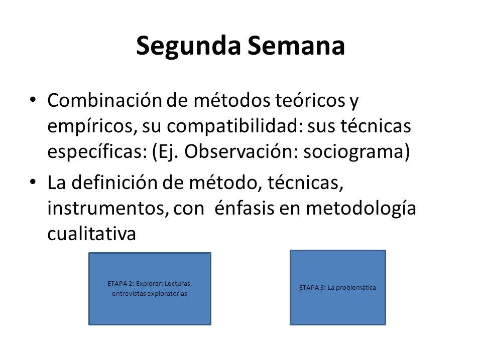 Segunda SemanaCombinación de métodos teóricos y empíricos, su compatibilidad: sus técnicas específicas: (Ej. Observación: sociograma)