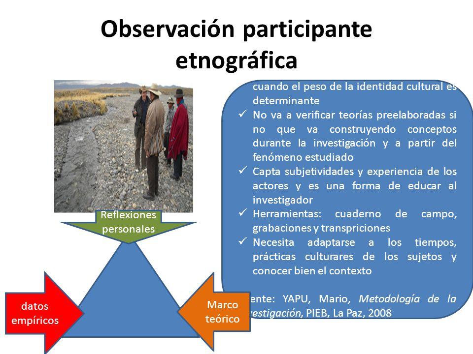 Observación participante etnográfica