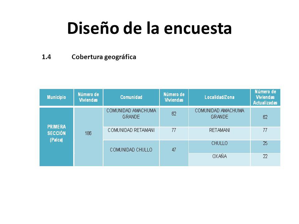 Diseño de la encuesta 1.4 Cobertura geográfica