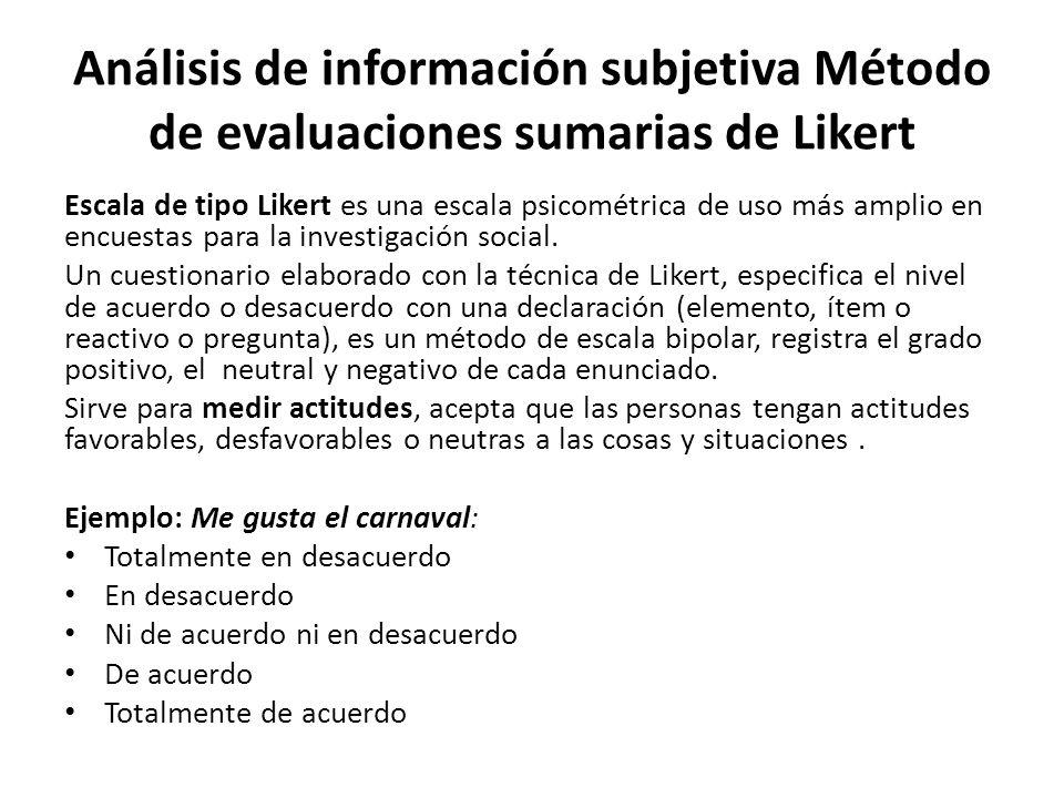 Análisis de información subjetiva Método de evaluaciones sumarias de Likert