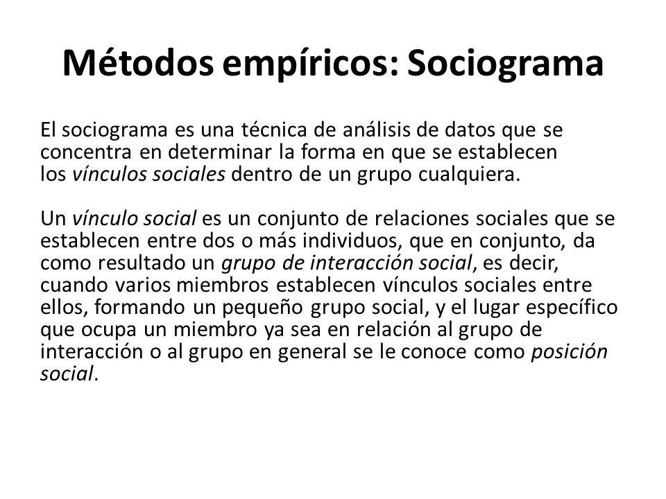 Métodos empíricos: Sociograma
