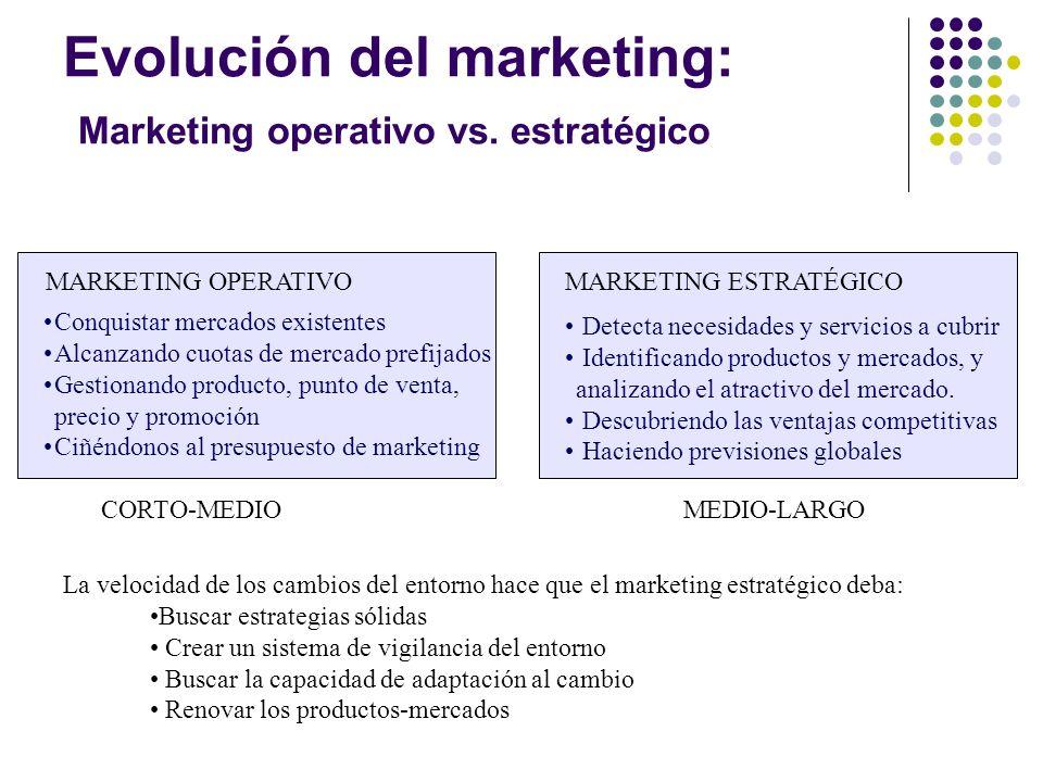 Evolución del marketing: Marketing operativo vs. estratégico
