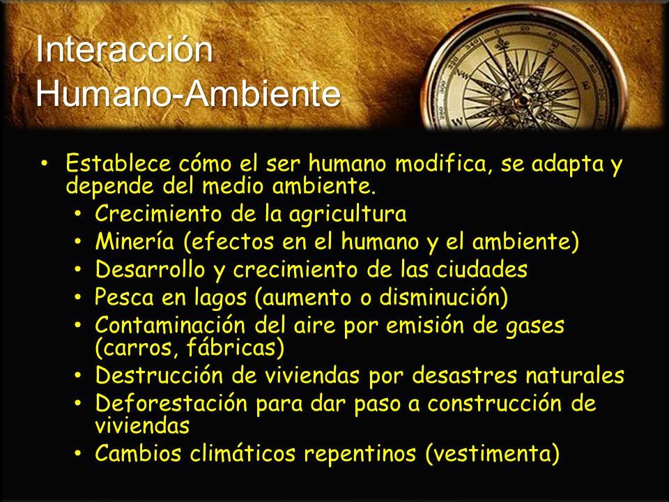 Interacción Humano-Ambiente