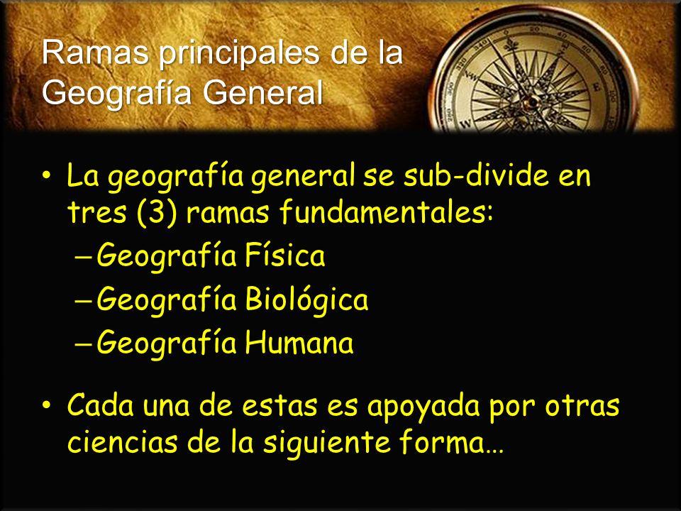 Ramas principales de la Geografía General