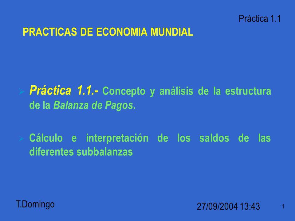 PRACTICAS DE ECONOMIA MUNDIAL