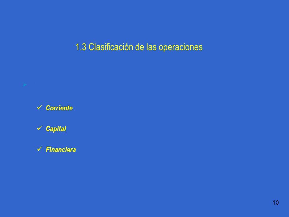 1.3 Clasificación de las operaciones