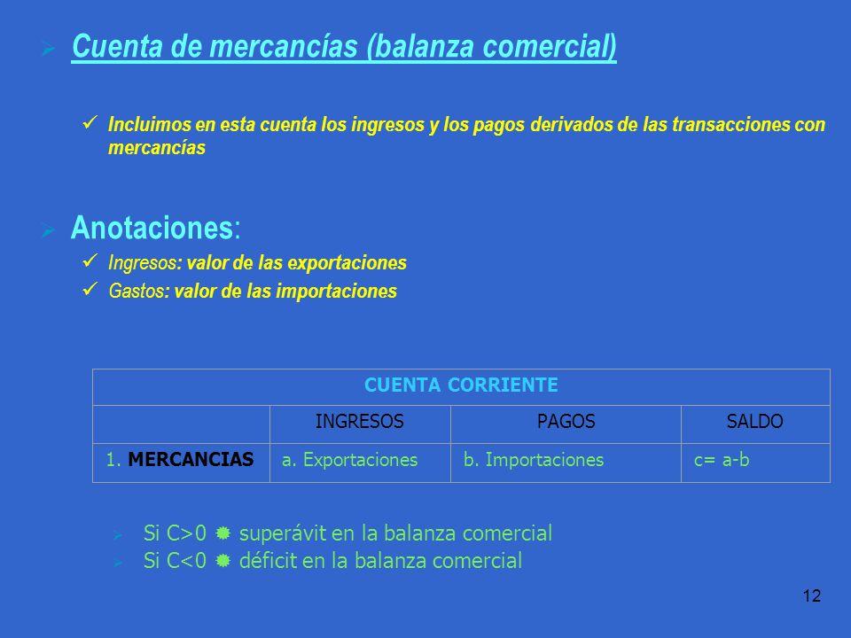 Cuenta de mercancías (balanza comercial)