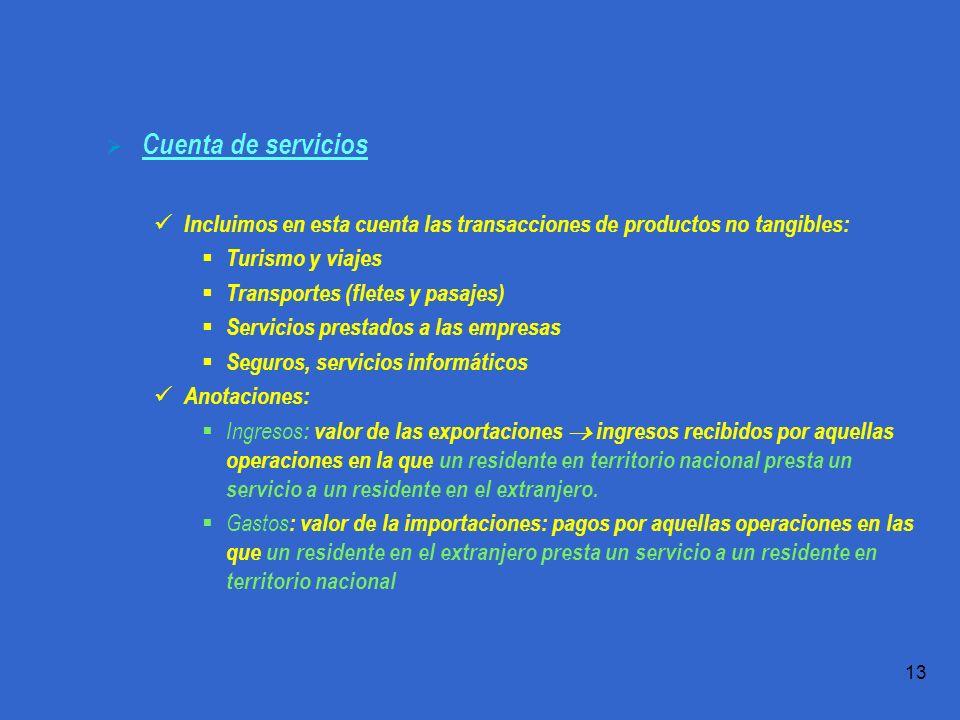 1.3.1 Cuenta Corriente Cuenta de servicios