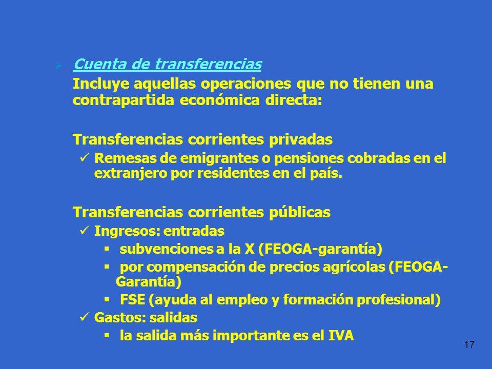 1.3.1 Cuenta Corriente Cuenta de transferencias