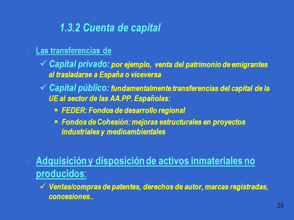 1.3.2 Cuenta de capital Las transferencias de capital.
