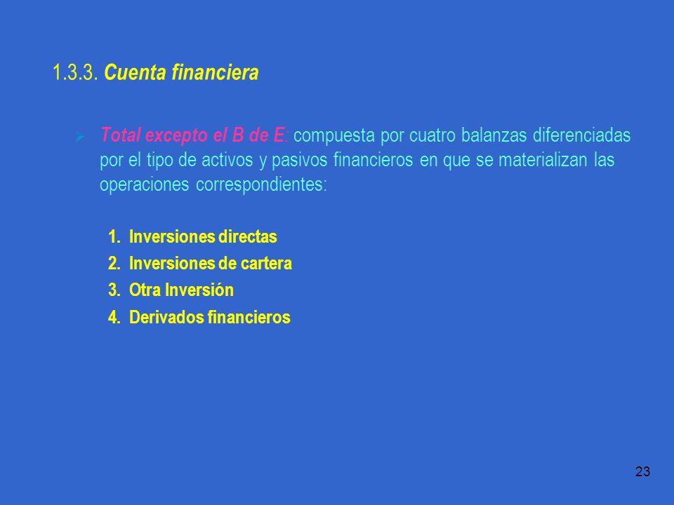 1.3.3. Cuenta financiera