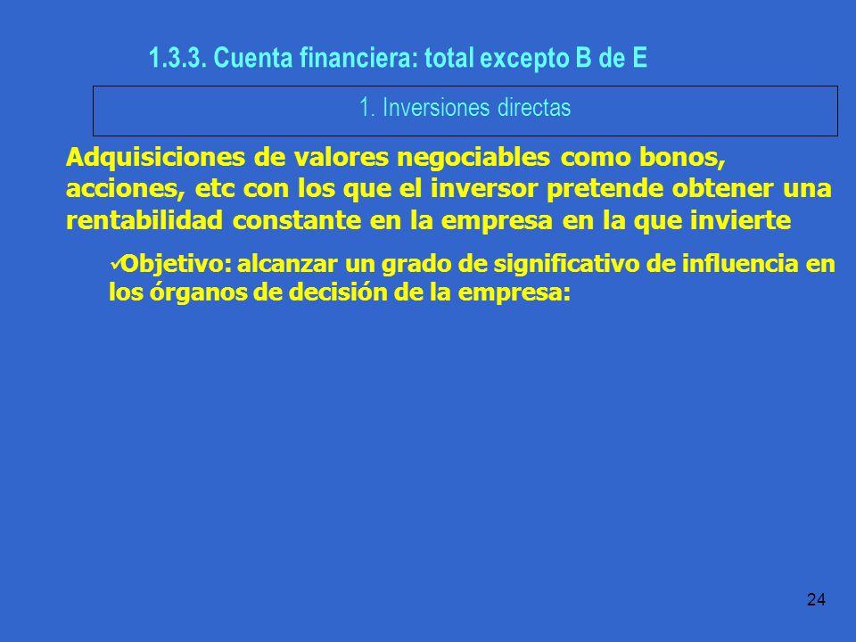 1.3.3. Cuenta financiera: total excepto B de E