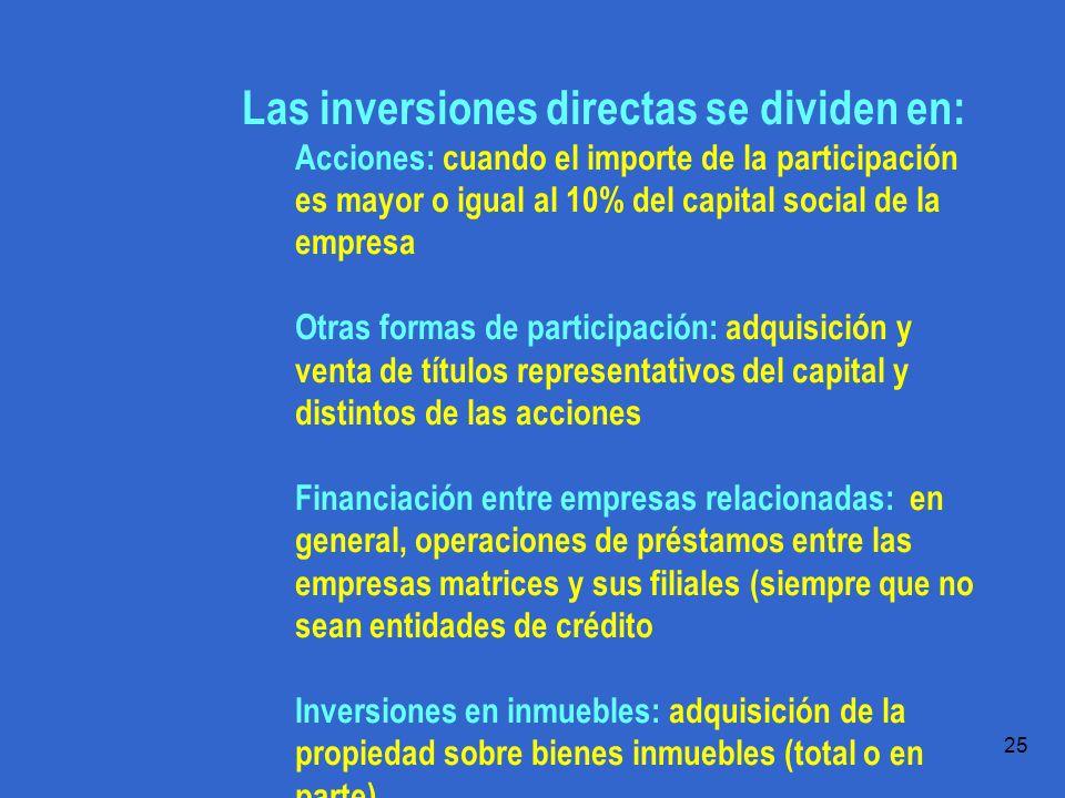 Las inversiones directas se dividen en: