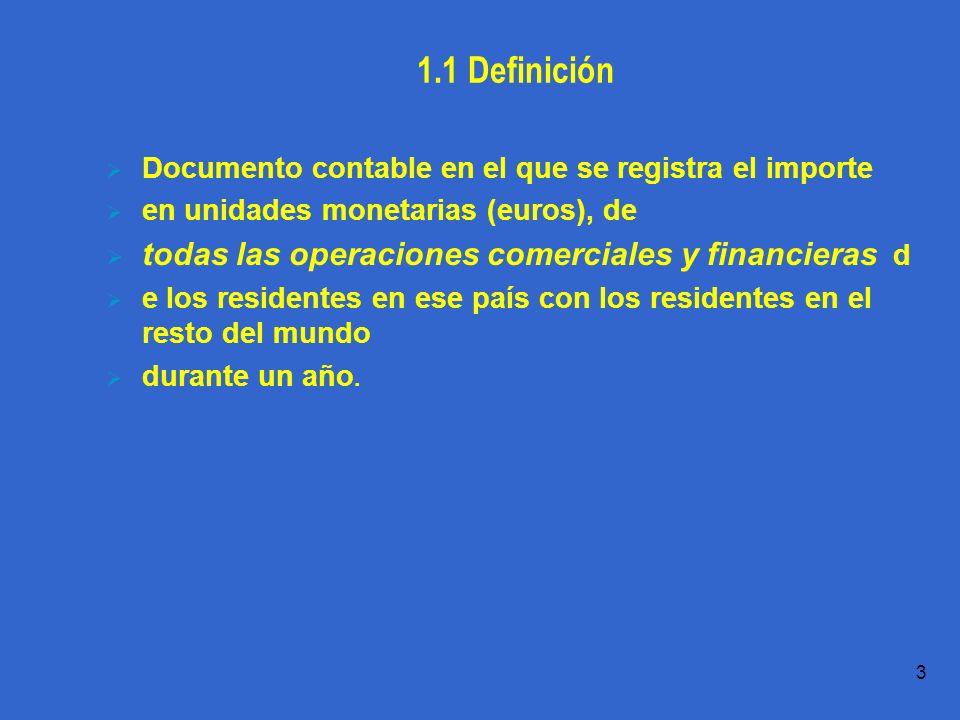 1.1 Definición todas las operaciones comerciales y financieras d