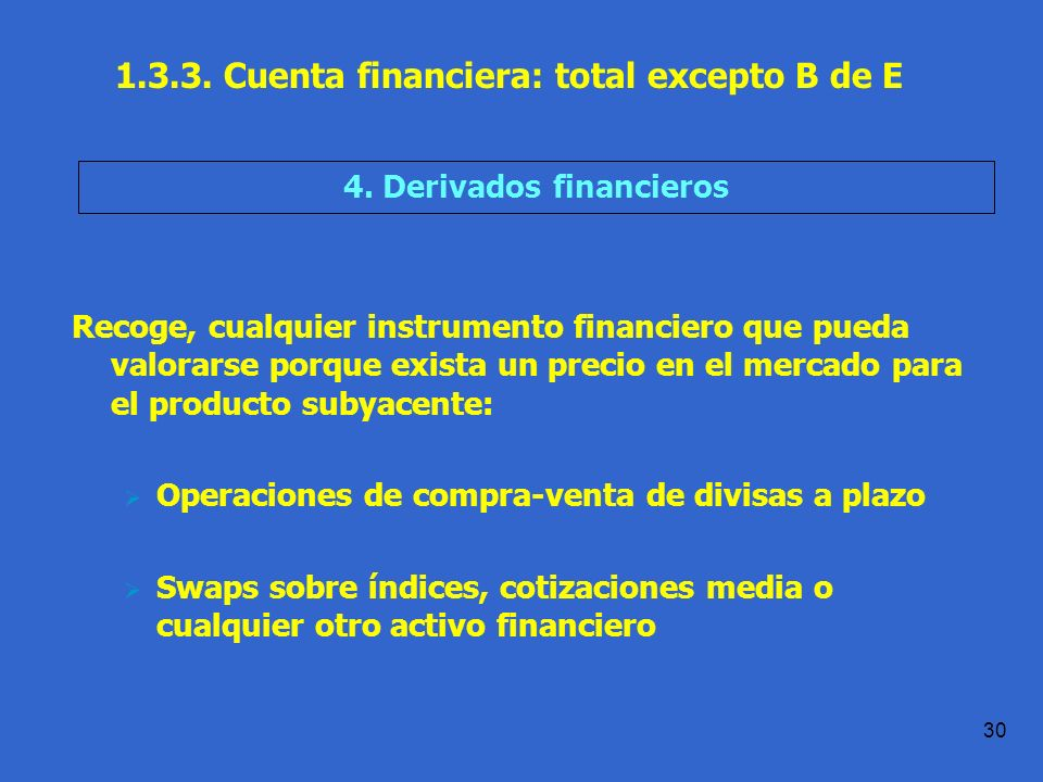4. Derivados financieros