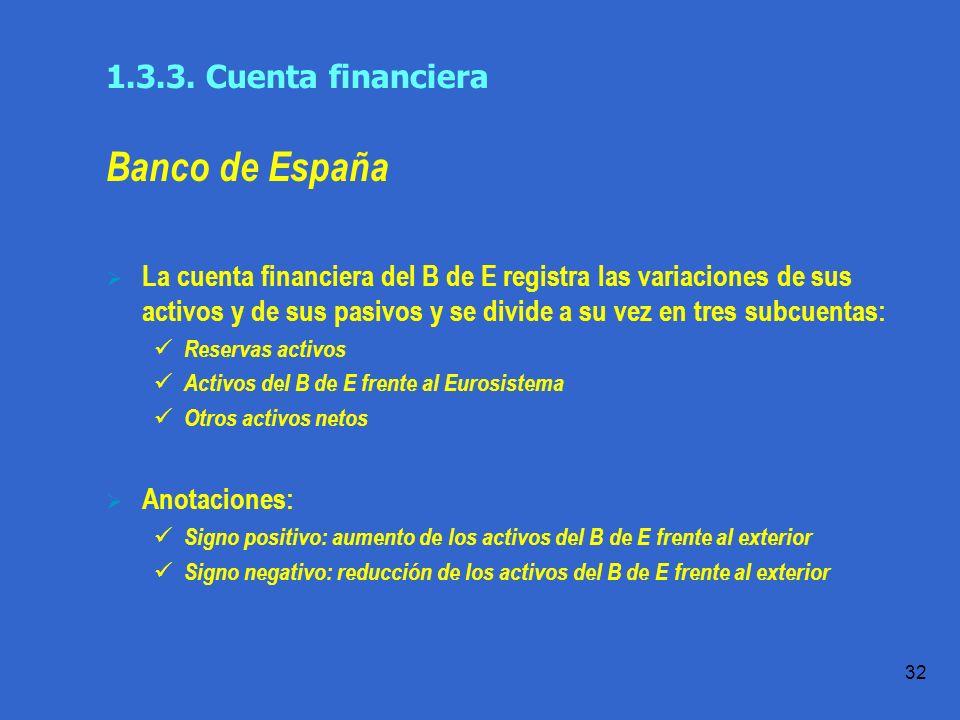 Banco de España 1.3.3. Cuenta financiera