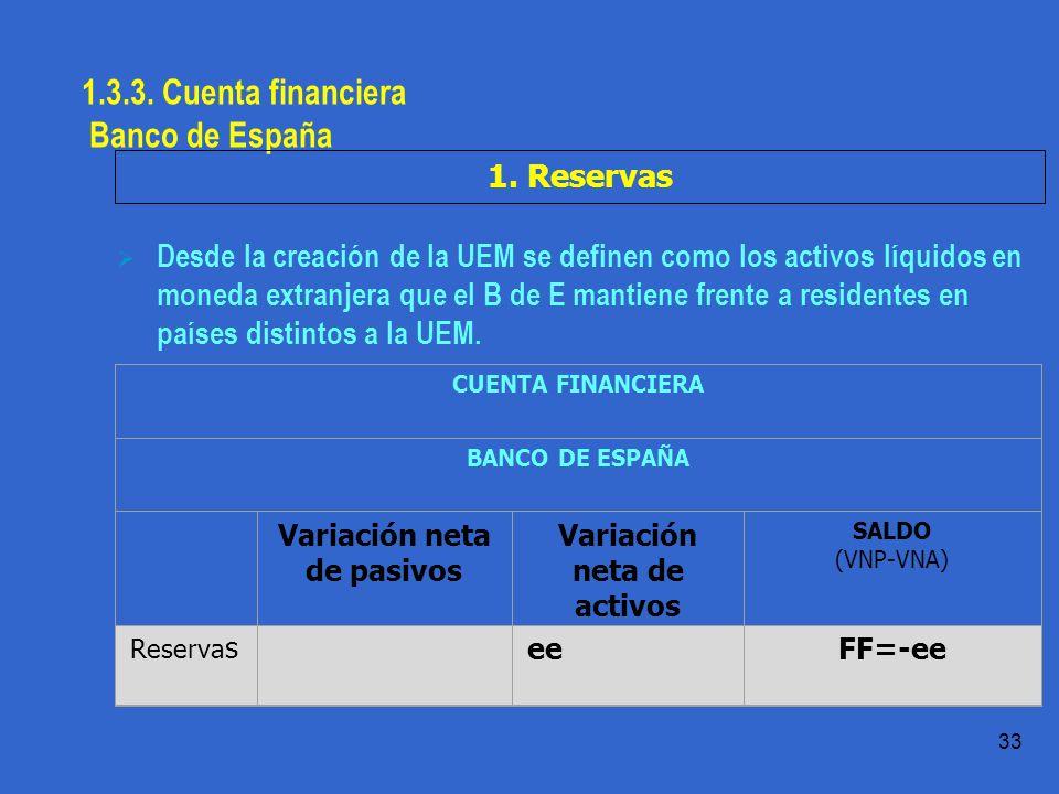 1.3.3. Cuenta financiera Banco de España