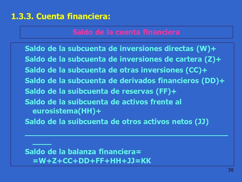 Saldo de la cuenta financiera
