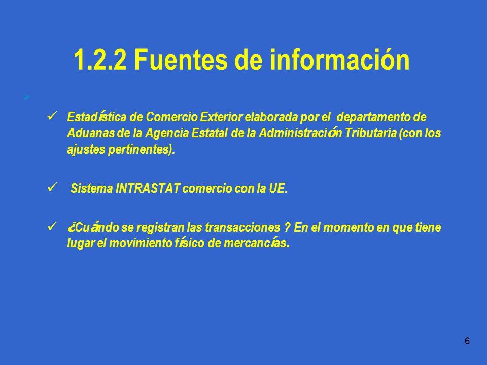 1.2.2 Fuentes de información