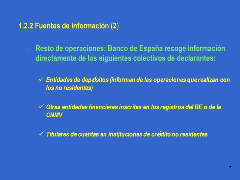 1.2.2 Fuentes de información (2)