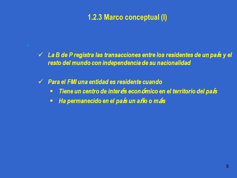 Residencia 1.2.3 Marco conceptual (I)