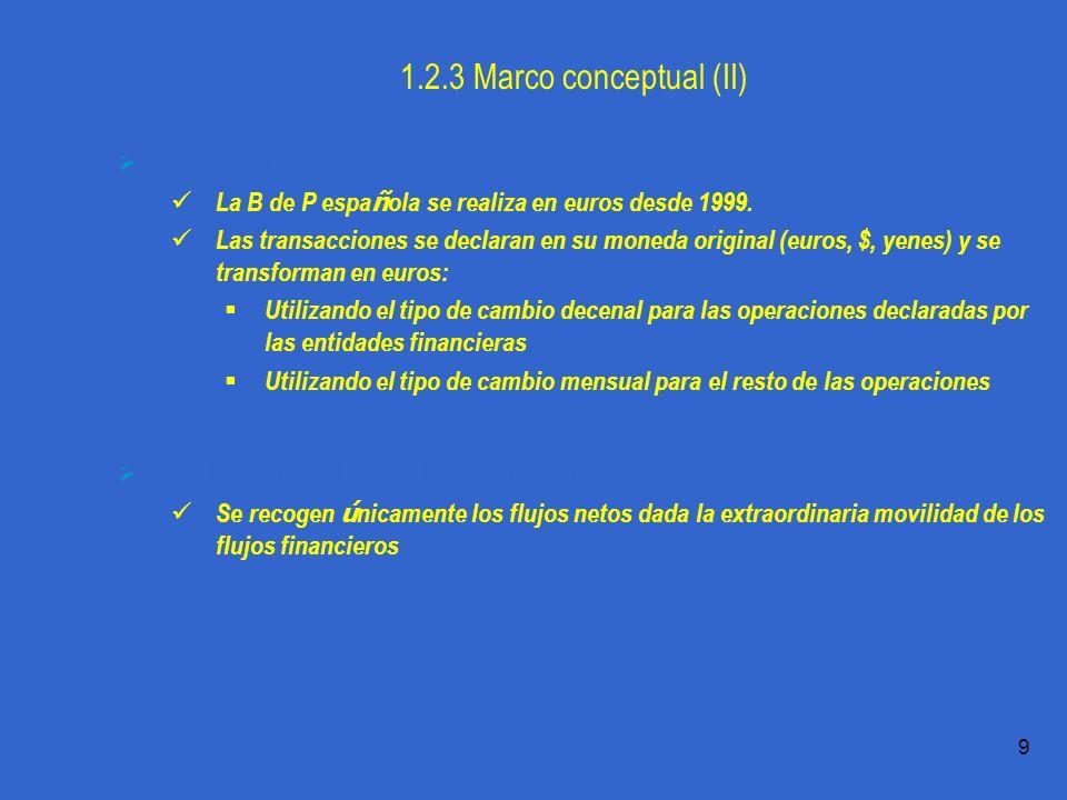1.2.3 Marco conceptual (II) Valoración:
