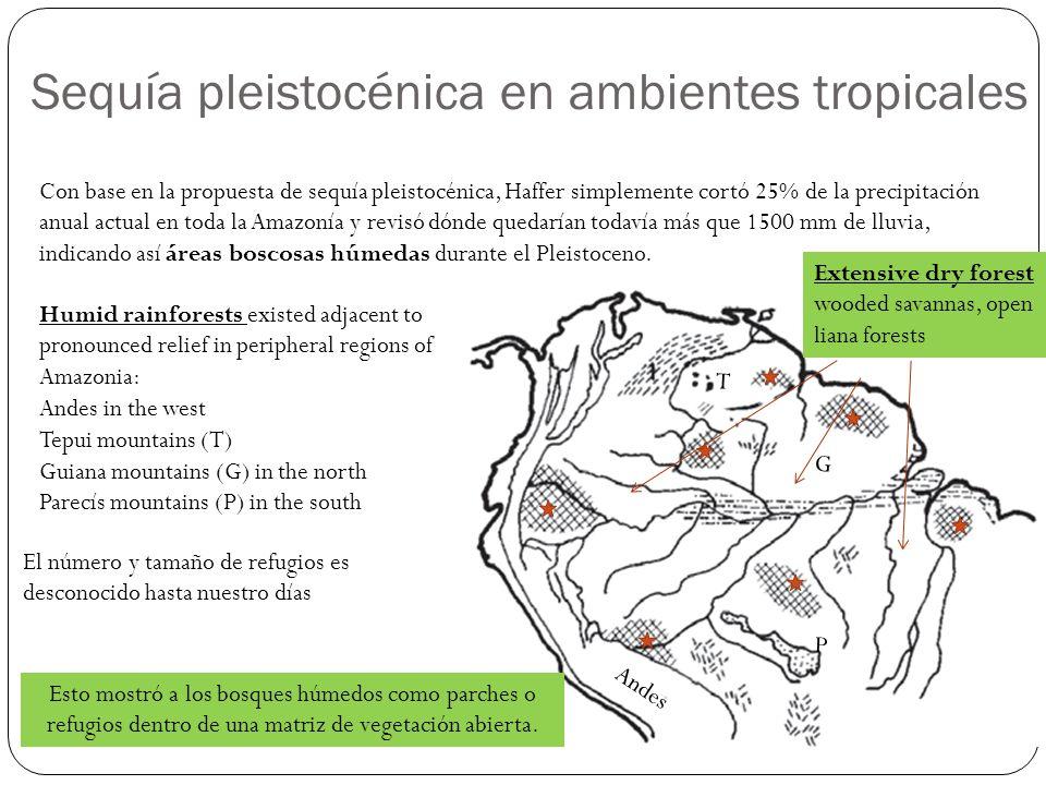 Sequía pleistocénica en ambientes tropicales