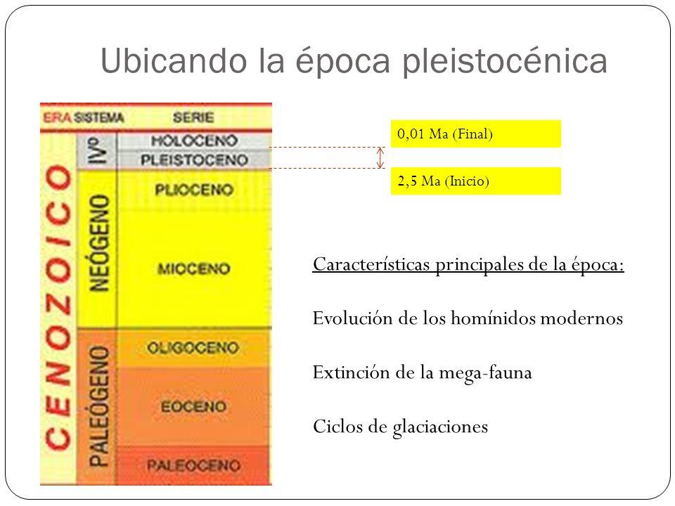 Ubicando la época pleistocénica