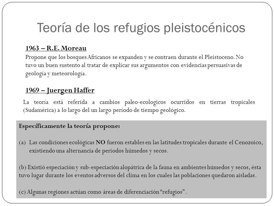 Teoría de los refugios pleistocénicos
