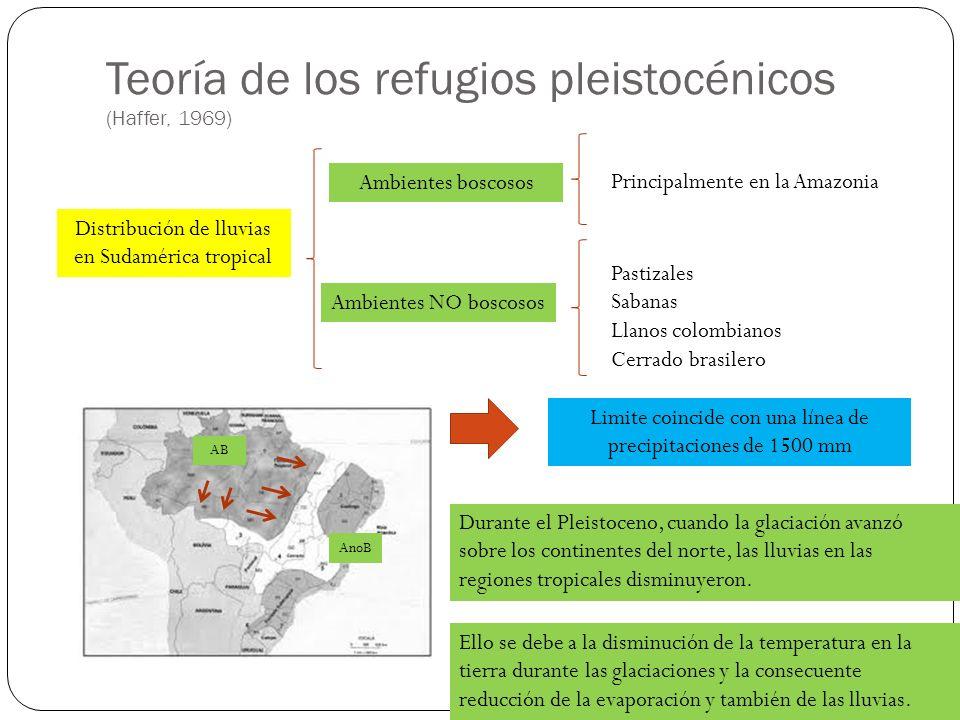 Teoría de los refugios pleistocénicos (Haffer, 1969)