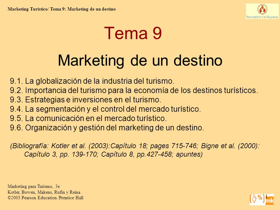 Marketing de un destino