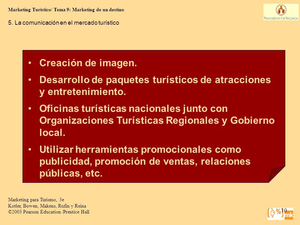 Desarrollo de paquetes turísticos de atracciones y entretenimiento.