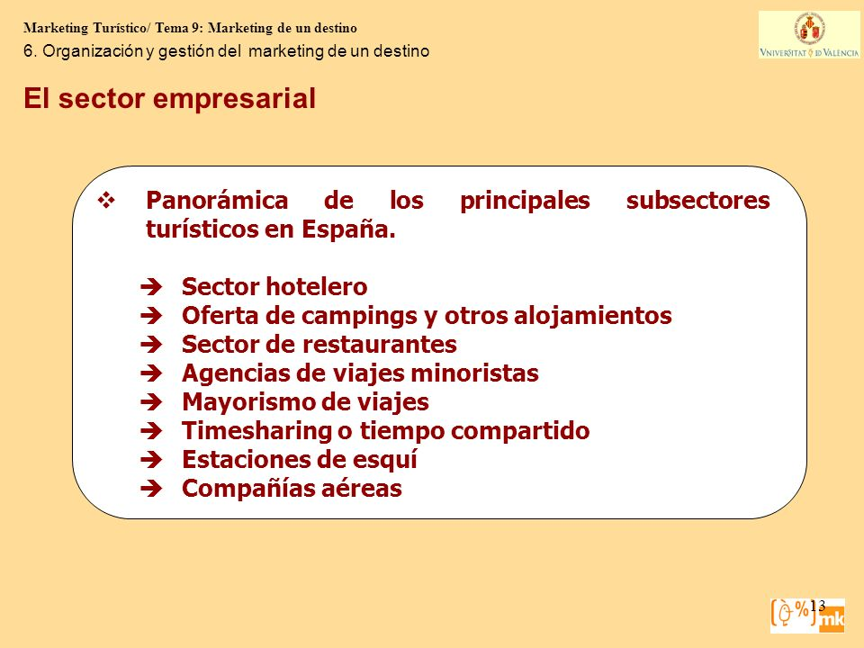 6. Organización y gestión del marketing de un destino