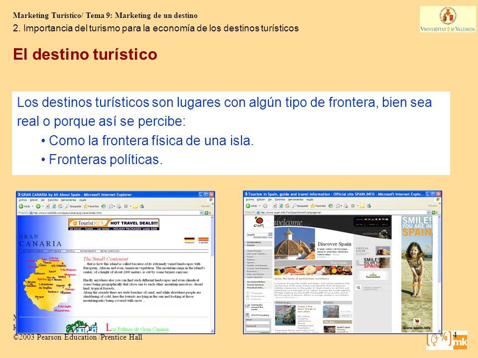 2. Importancia del turismo para la economía de los destinos turísticos